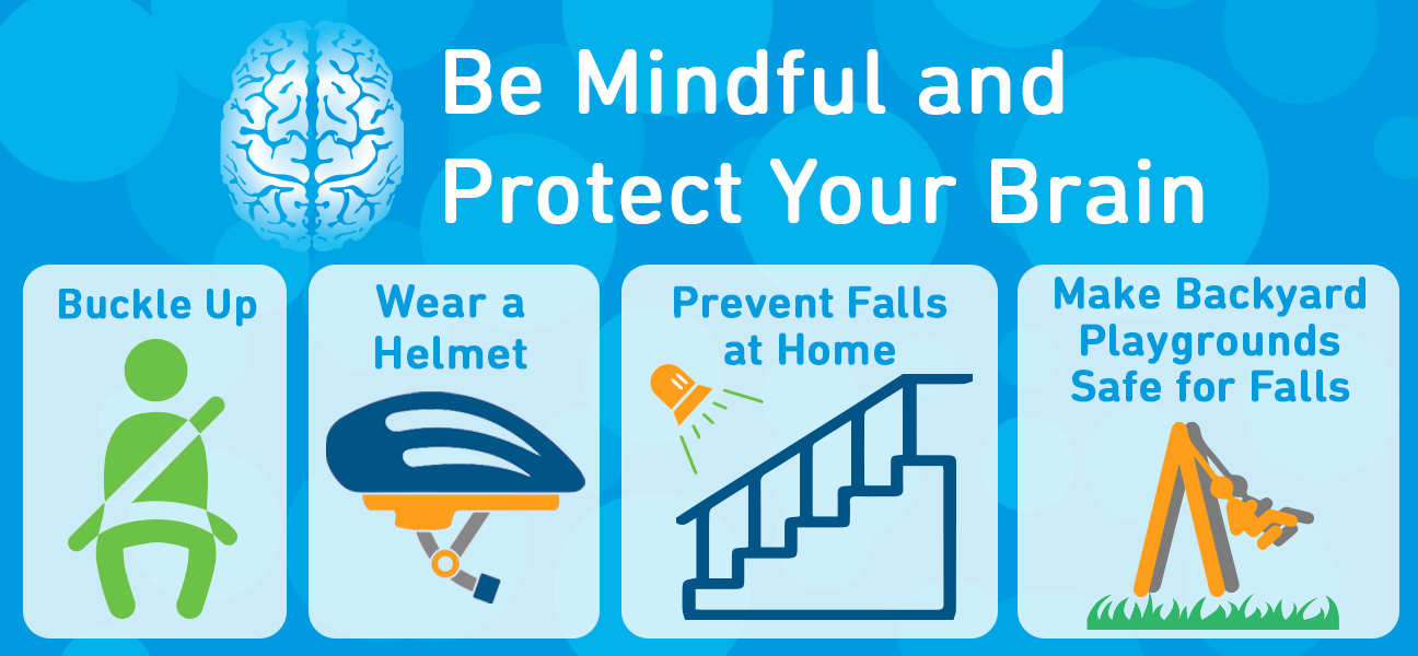 Be mindful and protect your brain